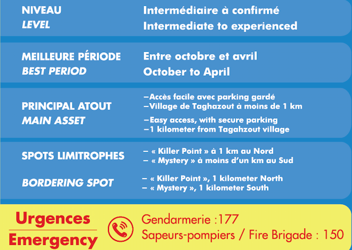 La Source - Infos spot